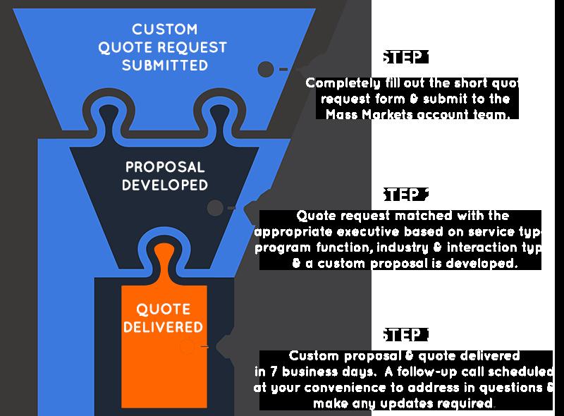 Custom Quote Request - Orange.png